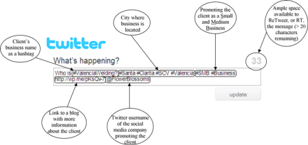 Anatomy of a Tweet for SMB promotion